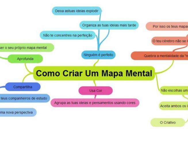 Mapa Mental - O que é e Como fazer?